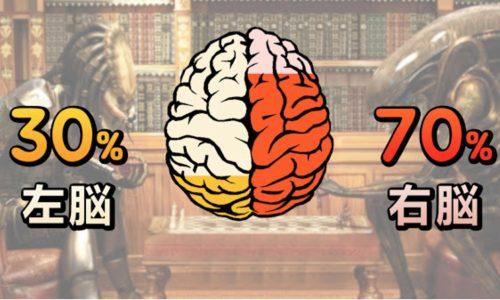 「私は左脳派?右脳派?」