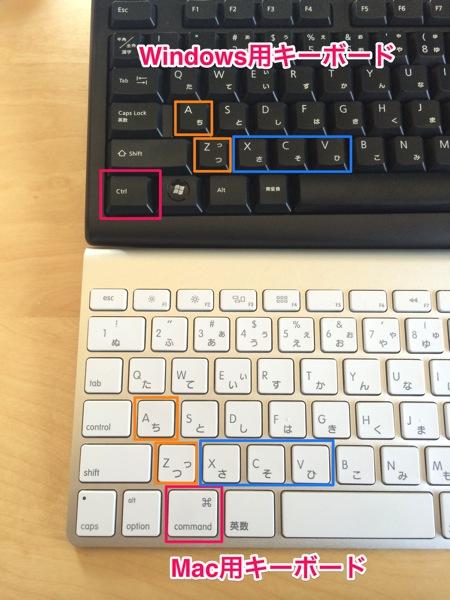 Windowsユーザーに告ぐ!Macのcommandは小指ではなく親指で押しなさい