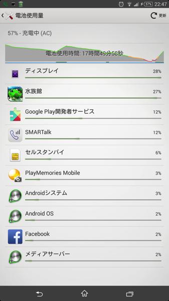 SIMフリーの海外版Xperia Z Ultraのセルスタンバイ問題はどうなっている?実機レビュー